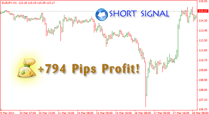 100 pips before breakfast bonus fx cash formula6